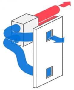 climatiseur de cave à vin - installation ducted à conduit
